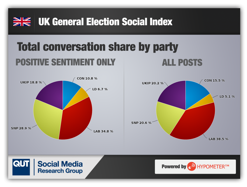 blog_uk-election-2party-positive
