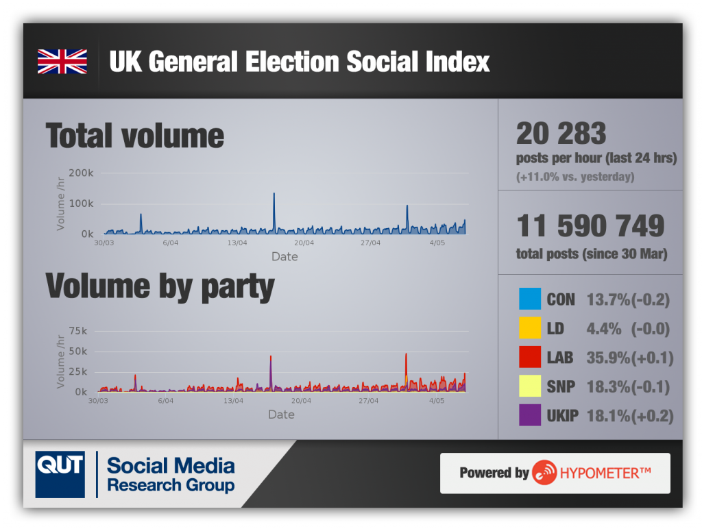 blog_uk-election-allparty