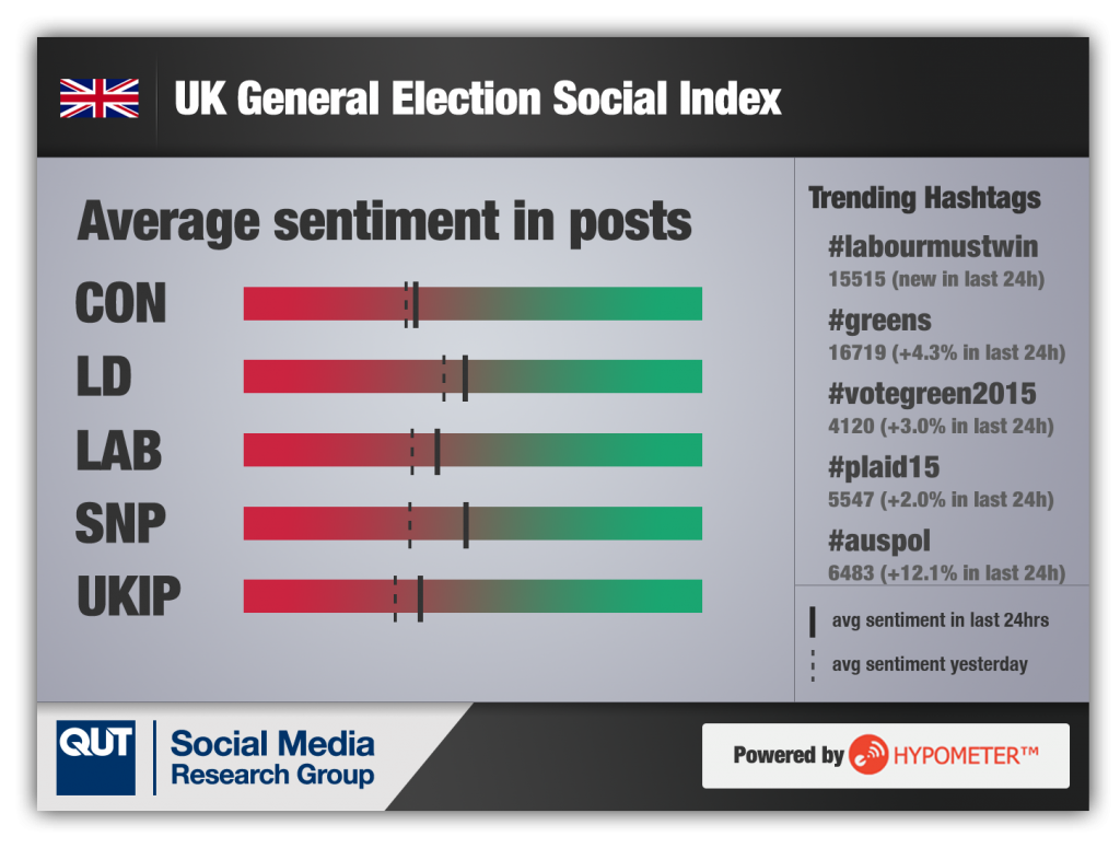 blog_uk-election-sentiment